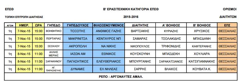 a_katigoria_2