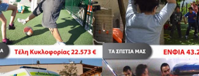 Ζητούν από το «Χαμόγελο του Παιδιού» 65.777 ευρώ για τέλη κυκλοφορίας και ΕΝΦΙΑ!